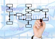 Leitung Zentrales Controlling / Finanzmanagement (m/w/d)